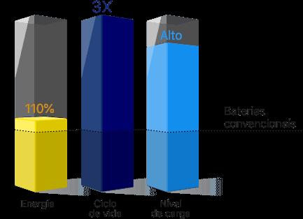 Ilustração COMPARE